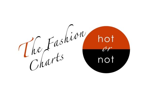 Weekly Charts main image